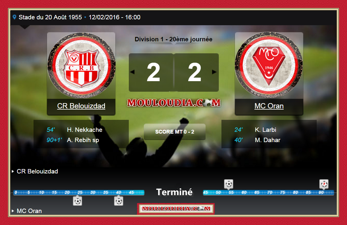 [20°J-L1-15/16] CR Belouizdad 2 - 2 MC Oran