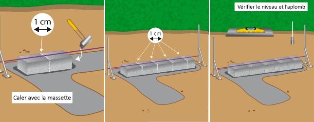 toutsurtout.biz / monter un mur en parpaing - Comment Construire Un Garage En Parpaing